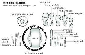 Formal place-setting can be a social minefield
